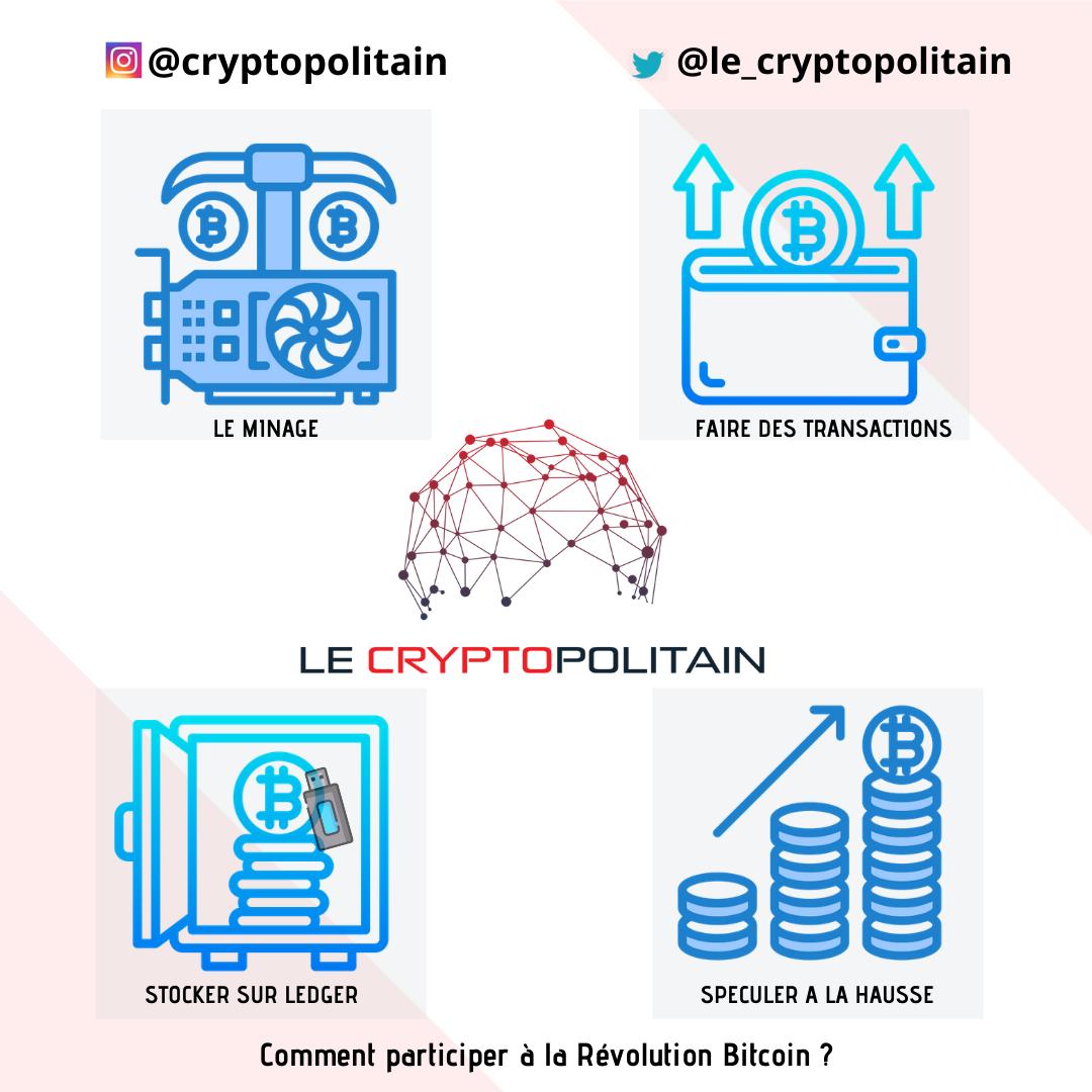 Participer au Bitcoin
