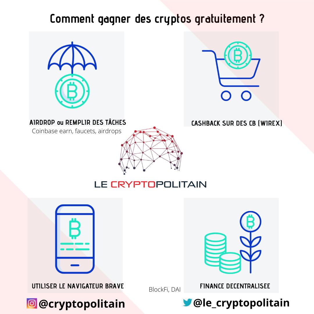 Gagner des cryptos gratuitement