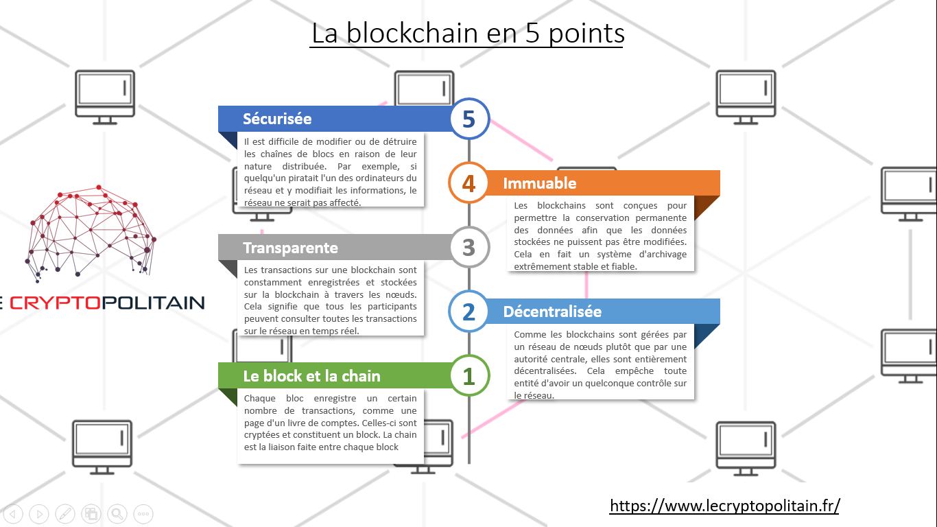 info blockchain 5 points